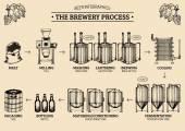 Fotografie infografika pivo s ilustracemi pivovar procesu