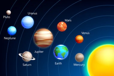 Solar System. Planets with Sun on Dark Sky