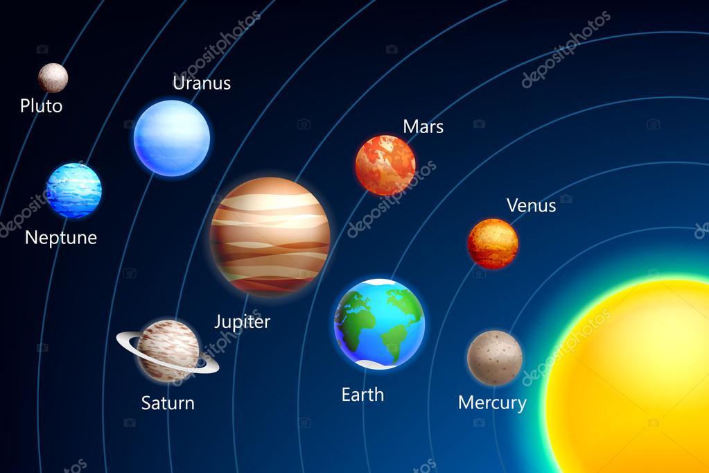 Sistema Solare. Pianeti Con Il Sole Sul Cielo Scuro