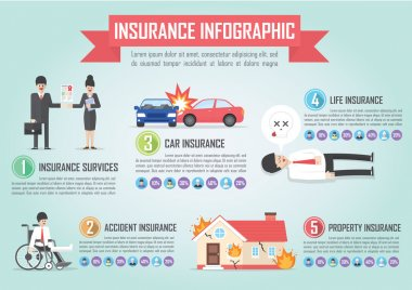Insurance infographic design template