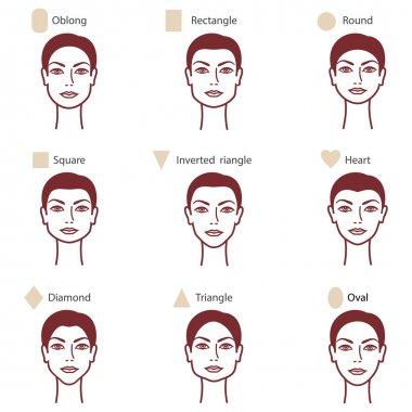 types of face2