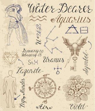 symbols for astrological zodiac sign Aquarius