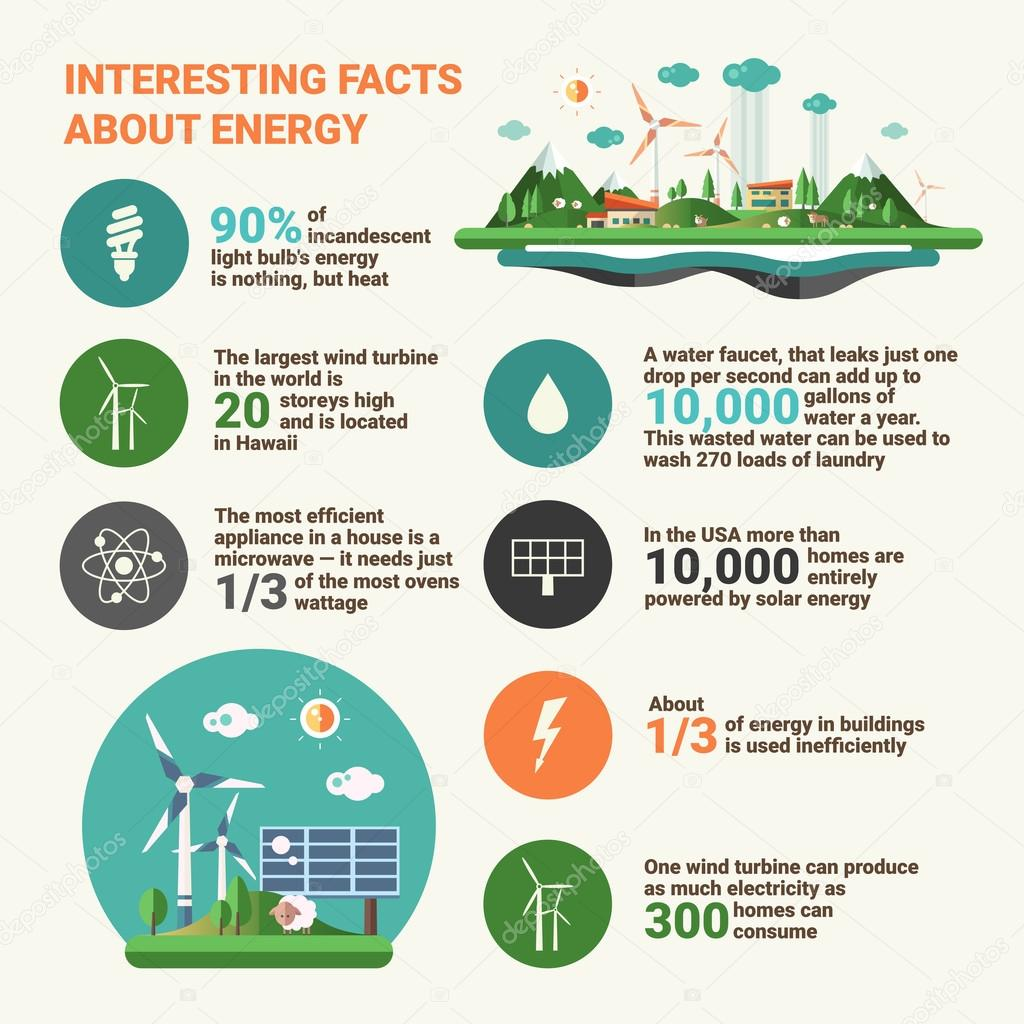 Home Design Company In Cambodia Ecology Facts Infographics Educational Poster Stock