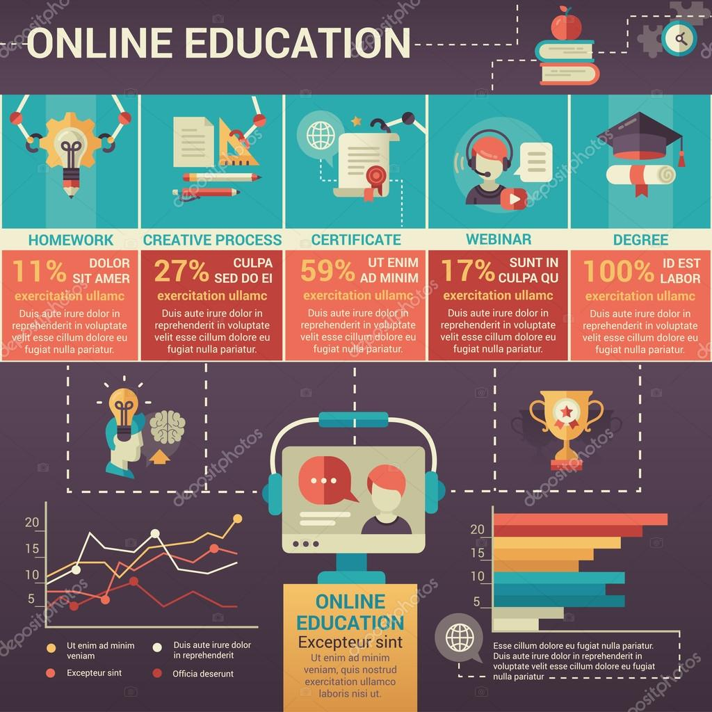 online education modern flat design poster template ストック