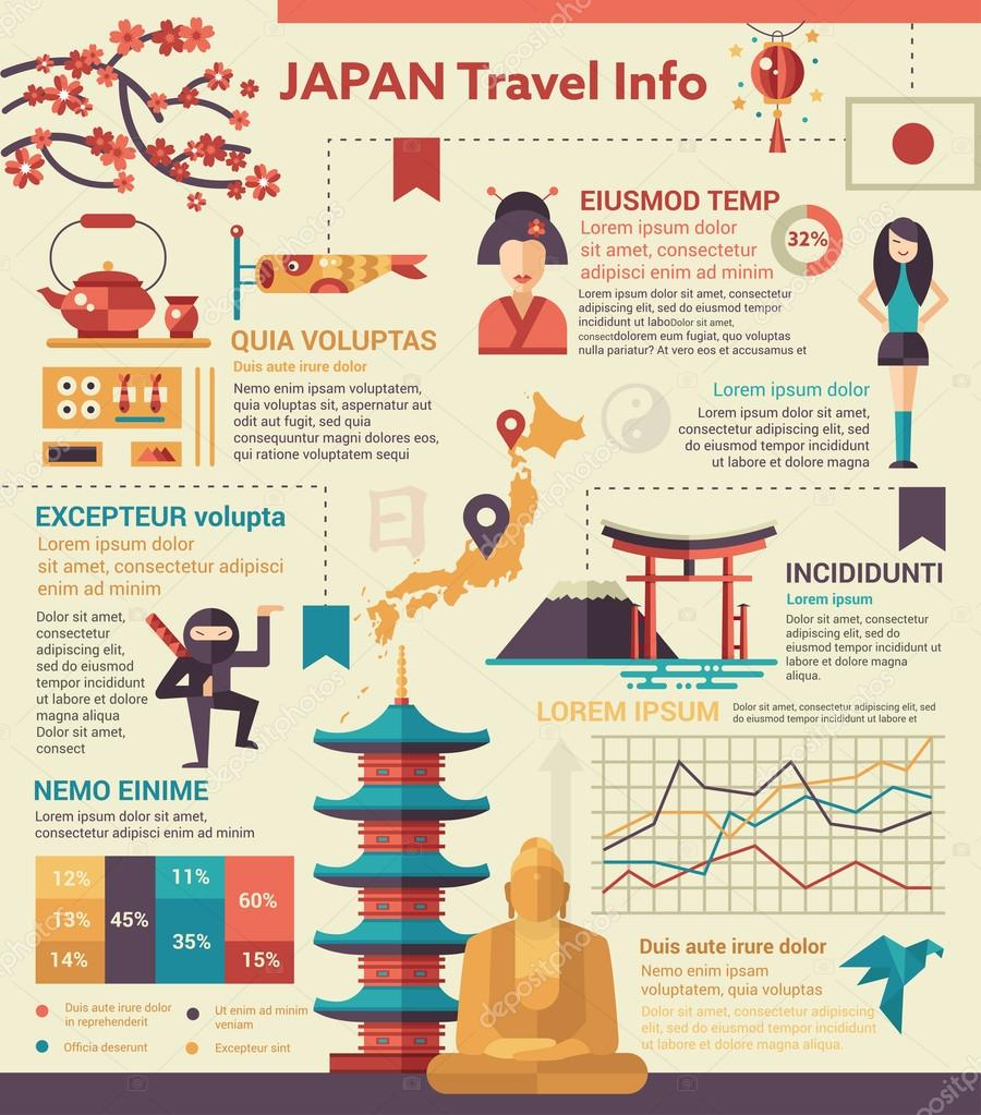 Japan Travel Info - poster, brochure cover template — Stock Vector ...