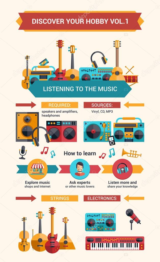 Illustration of information poster with flat design music icons ...