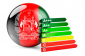 Afghan flag with energy efficiency rating. Performance certificates in Afghanistan concept. 3D rendering isolated on white background