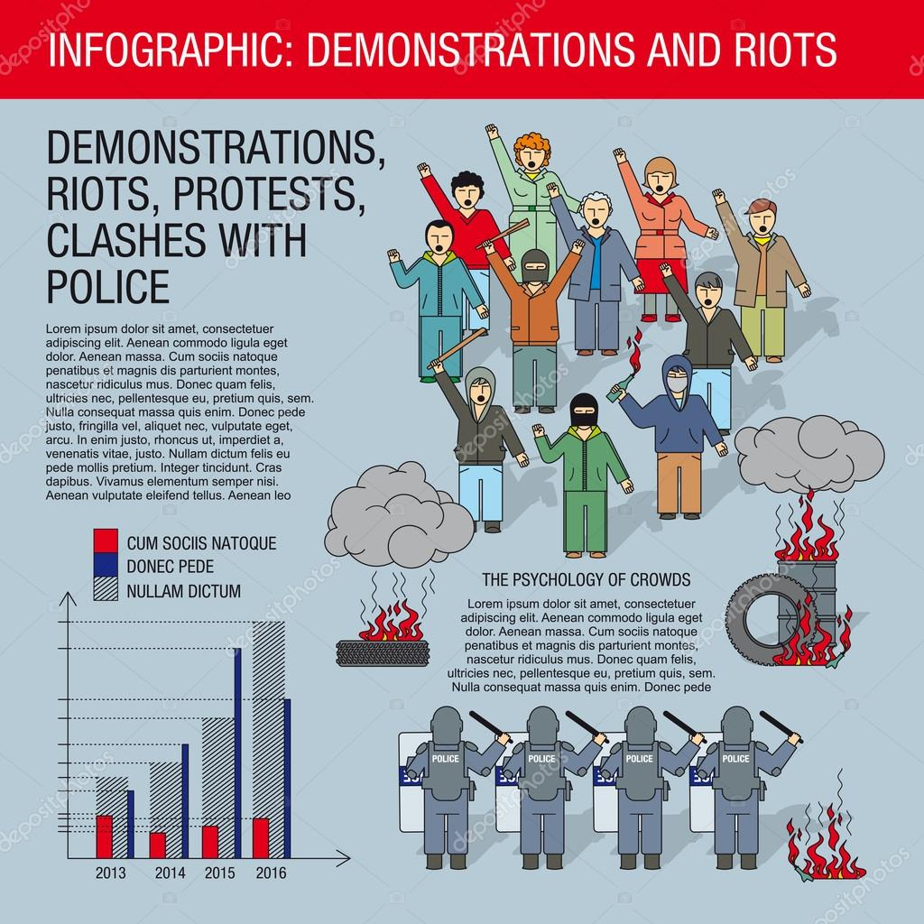 Infographics: protests and riots.