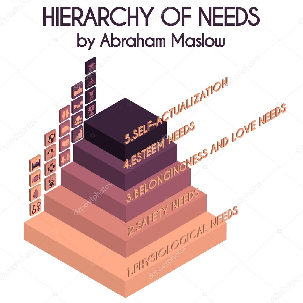 Vector illustration hierarchy of human needs by abraham maslow hierarchy of human needs by abraham maslow in isometric projection infographic elements of vector maslow pyramid vector by alinabel publicscrutiny Images