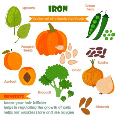 Vitamins and Minerals foods Illustrator set 4.Vector set of vita