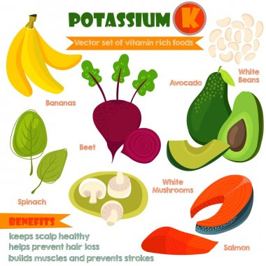 Vitamins and Minerals foods Illustrator set 3.Vector set of vita