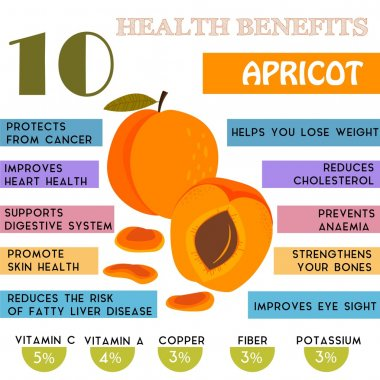 10 Health benefits information of Apricot. Nutrients infographic