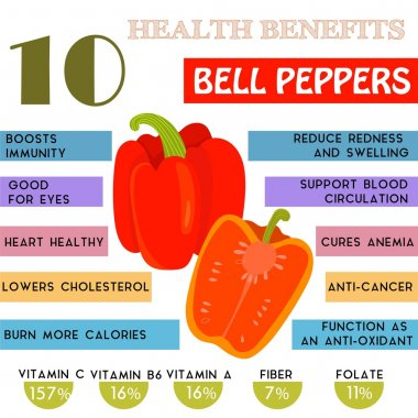10 Health benefits information of Bell Peppers. Nutrients infogr