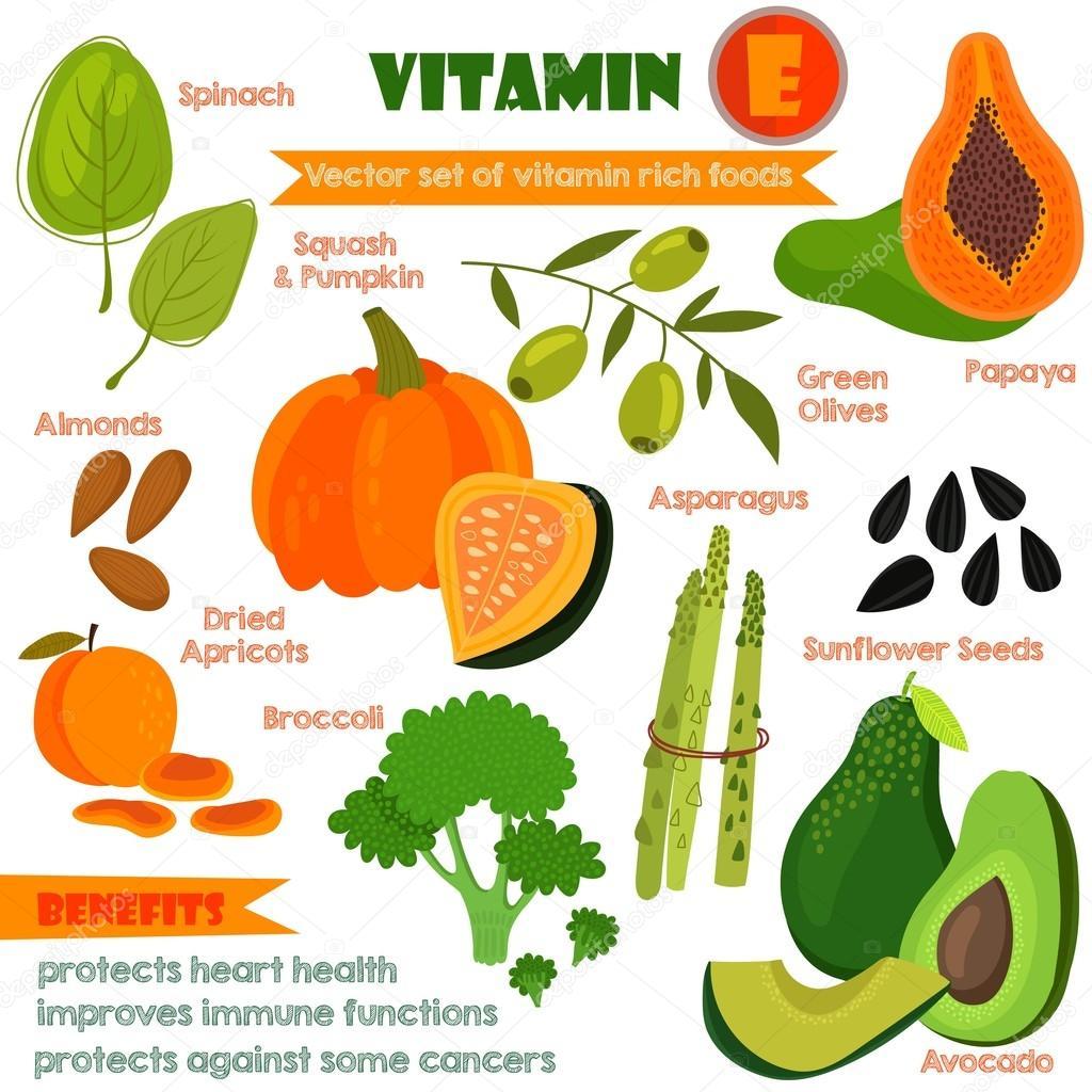 Vitamins and Minerals foods Illustrator set 13.Vector set of vit