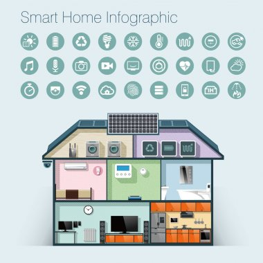 Smart home automation infographic and icons. Vector illustration. clip art vector