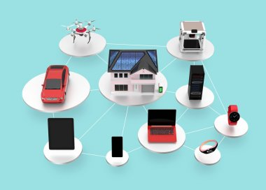 Concept of smart energy saving ecosystem