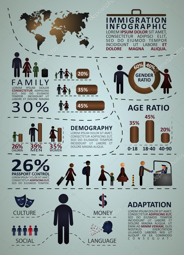 Immigration infographics with people and graphic statistics.