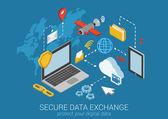 Web-isometrische Online-Sicherheit