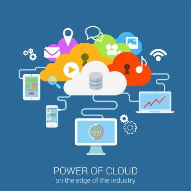 power of secure cloud services