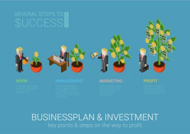 infographic businessplan and investment process