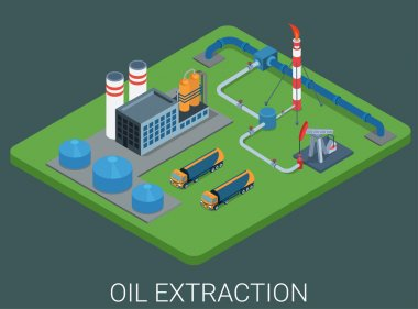 Petroleum production extraction process cycle