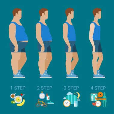 weight loss steps modern infographics