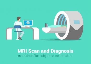 MRI scan and diagnostics process.