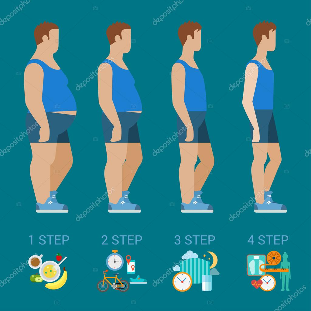 weight loss steps modern infographics