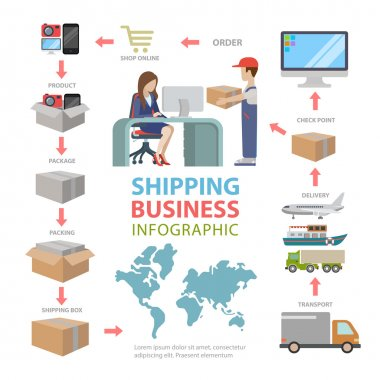 Shipping delivery busines  concept