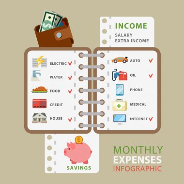 Monthly expenses  infographics concep
