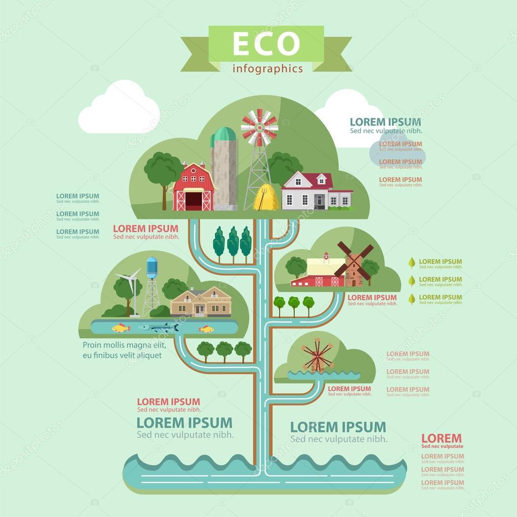 thematic eco infographics concept.