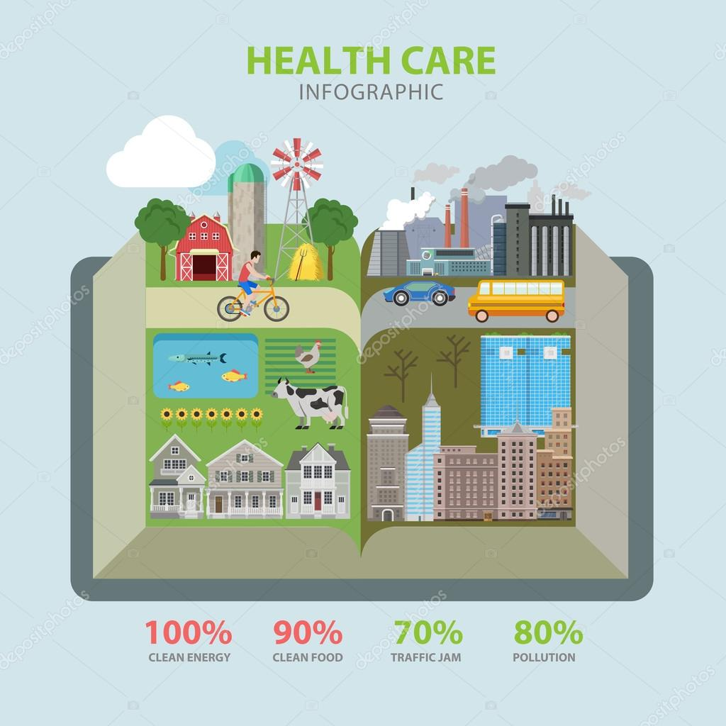 health care infographics concept.