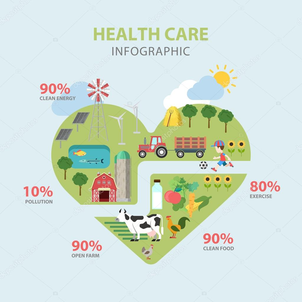 health care thematic infographics concept.