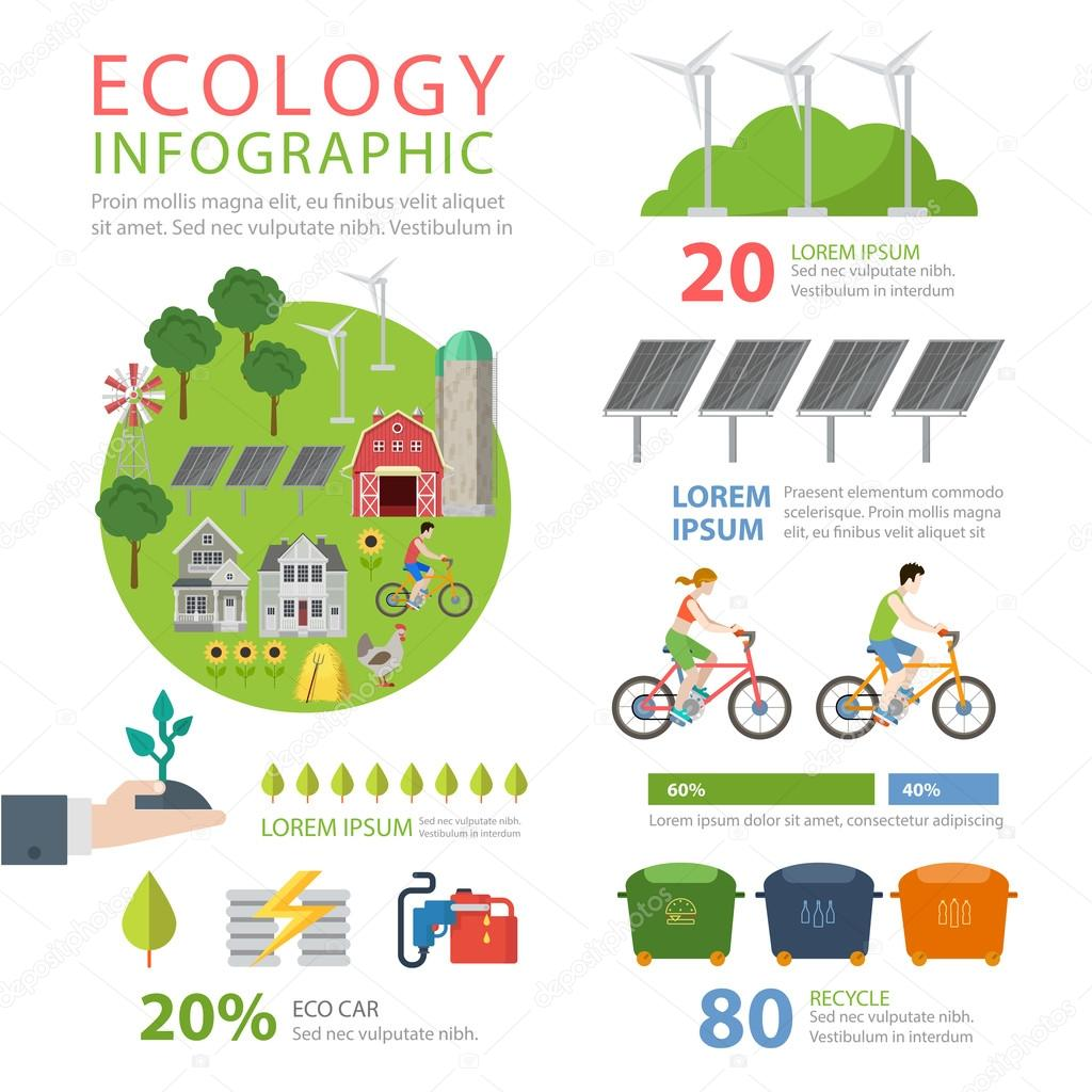 Ecology friendly  infographics concept