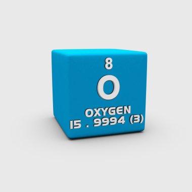 Oxygen Atomic Number