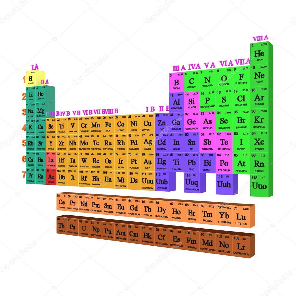 Tabla peridica de mendeleiev foto de stock sciencepics 75126045 tabla peridica de mendeleiev foto de stock urtaz Image collections