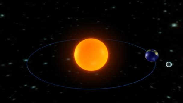 Sun and Earth Solar System