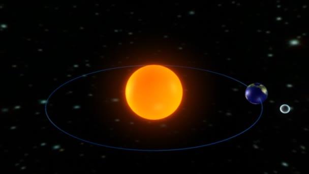 Slunce a země sluneční soustavy