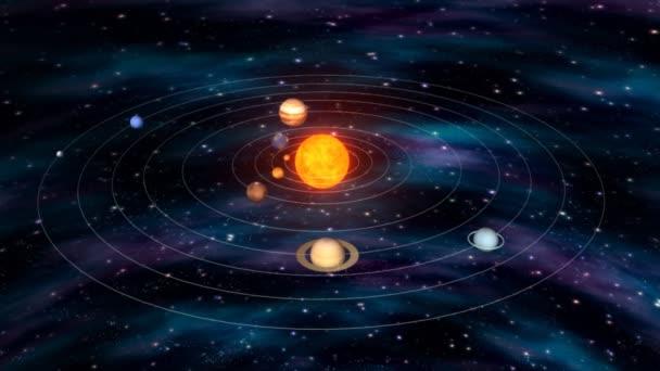 Sonnensystem mit Planeten