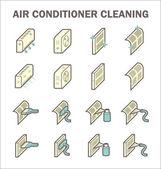 Klimaanlagenreinigung