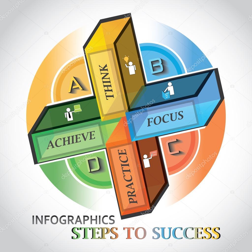 Infografía sobre el éxito — Vector de stock © Soujanya30amith #53522175