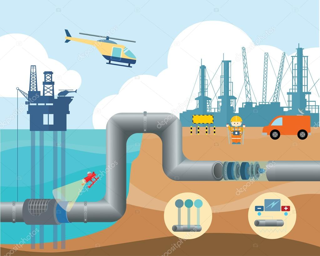 fuel pipeline management infographic