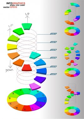 3D dimensions spiral stair