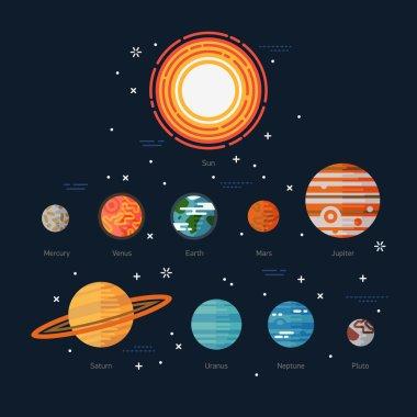 Solar system celestial bodies