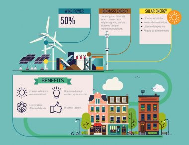 Alternative renewable energy resources infographic layout