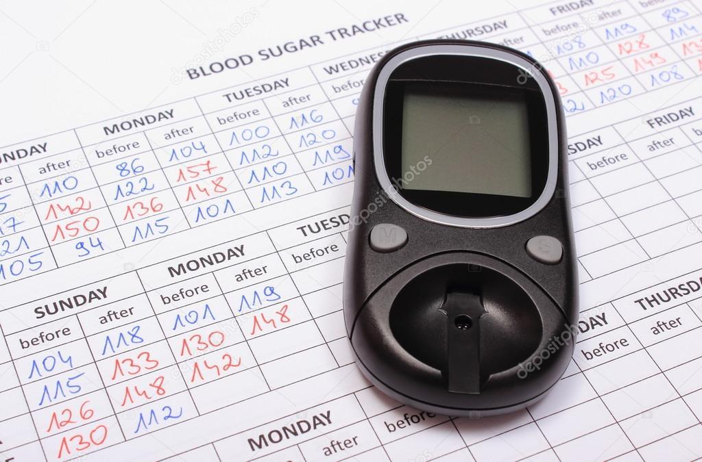 glucosa 120 diabetes