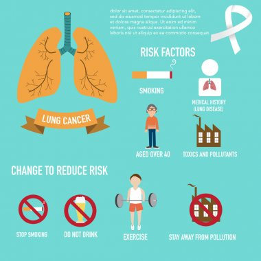 Lung cancer risks and change to reduce infographics illustration