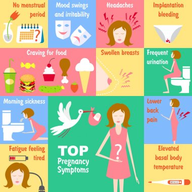Top Pregnancy Symptoms