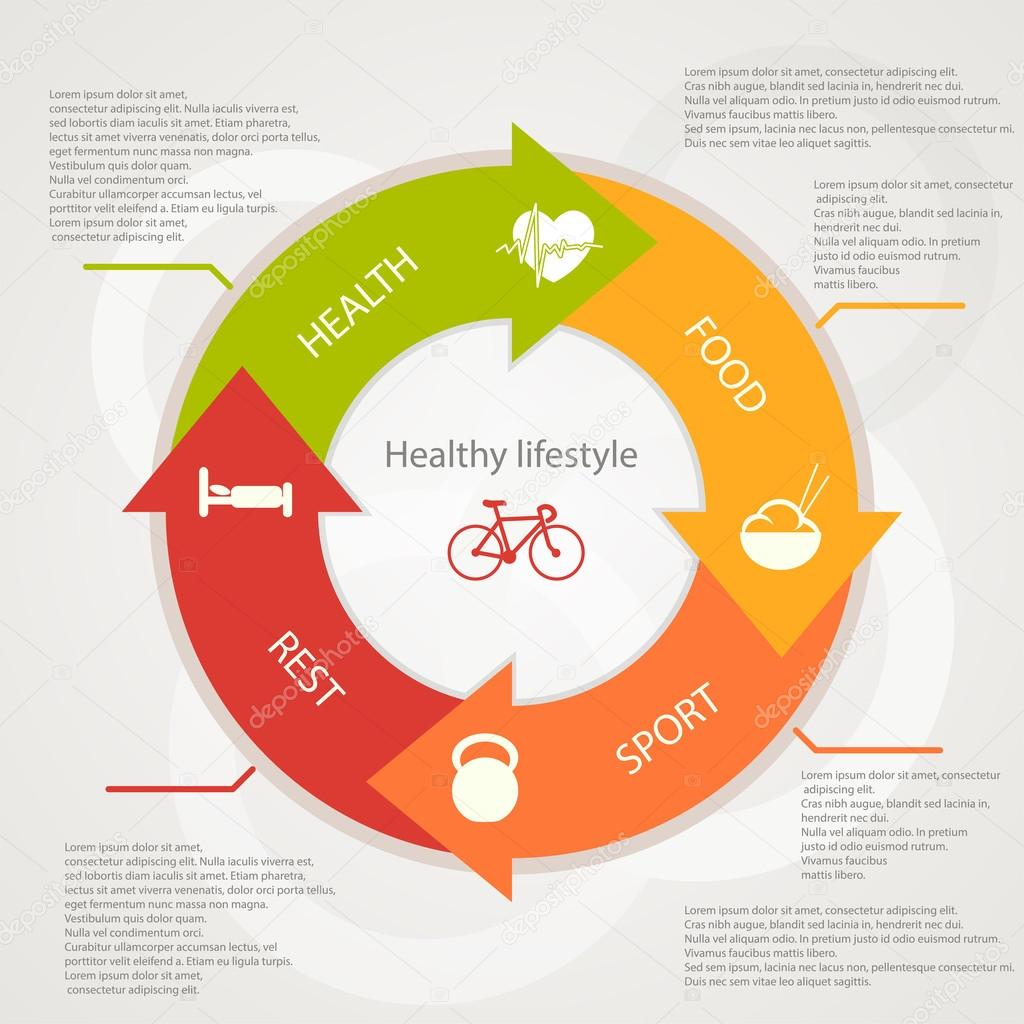 speech healthy lifestyle The world community is now starting to realize the importance of adopting a healthy lifestyle in order to take good care of yourself explain this healthy lifestyle.