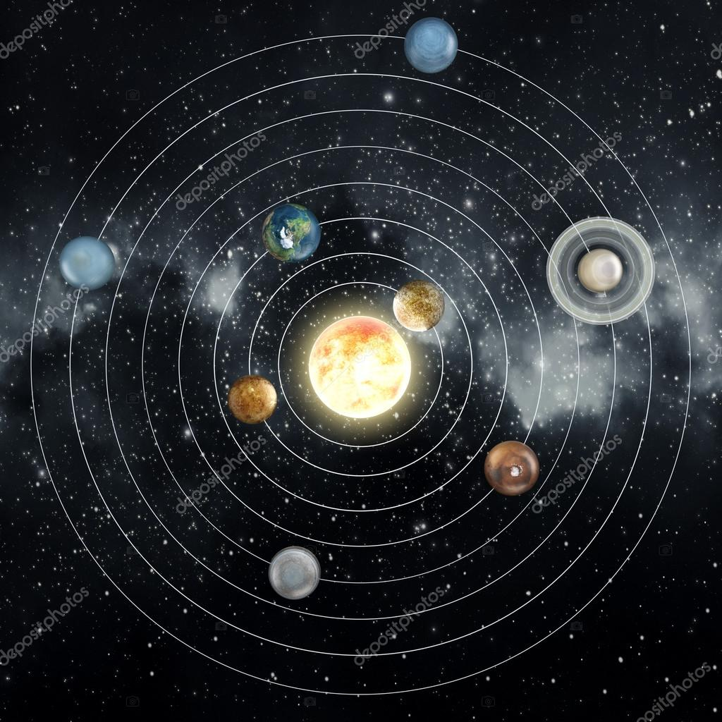 solar system vertical line pics about space - HD1024×1024